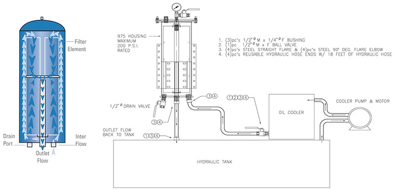 Schematic Diagram Of Solenoid Valves also Diagram besides Maxresdefault as well Maxresdefault besides Brakes. on hydraulic system schematic diagram