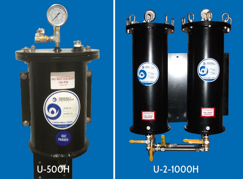 By Pass Kidney Loop Systems Perfect Filtration